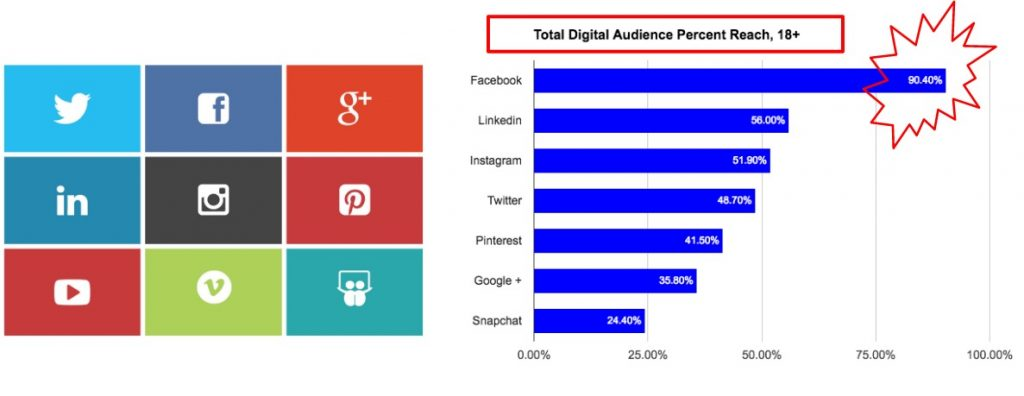 Social Media is No Longer Optional for Law Firms, and We